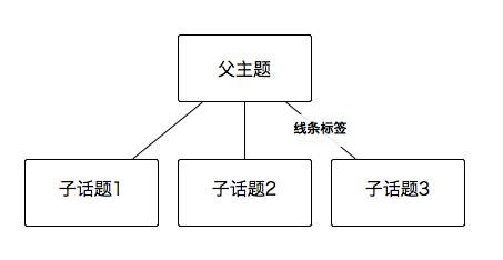 QQ20160526-0
